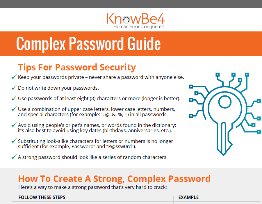 Complex Password Guide Tips