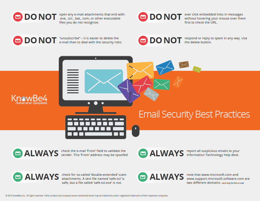 Email Security Best Practice Tips