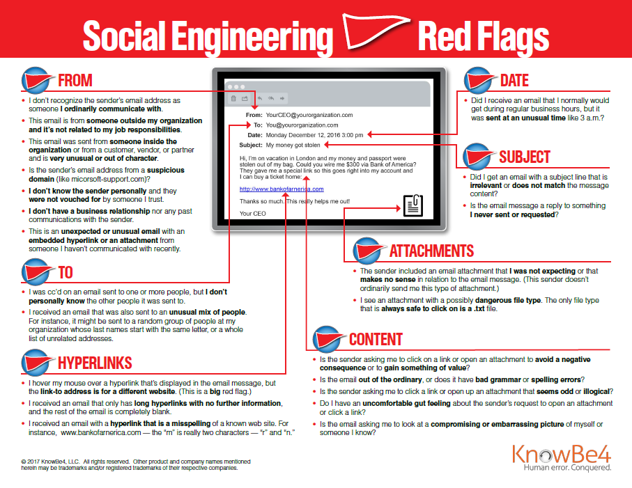 Social Engineering Red Flag Tips